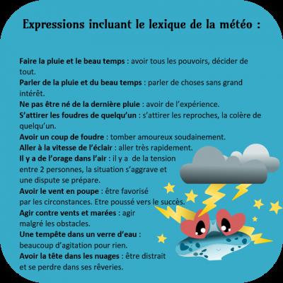 expressions-idiomatiques-meteo-2.png