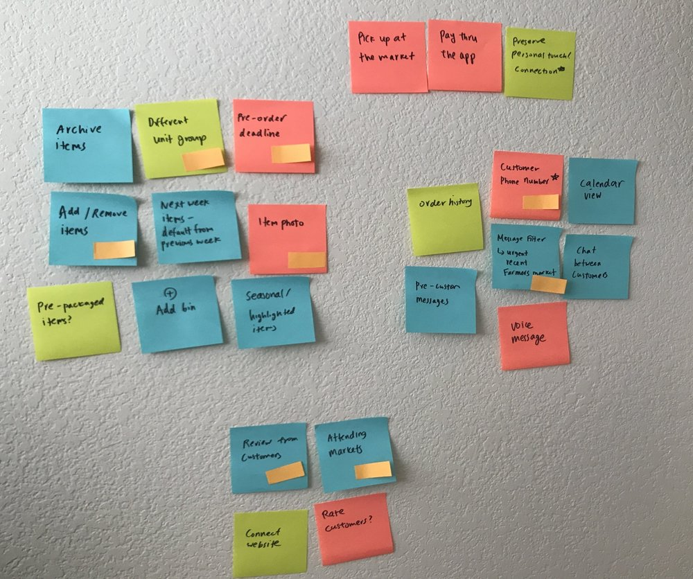 Brainstorming features