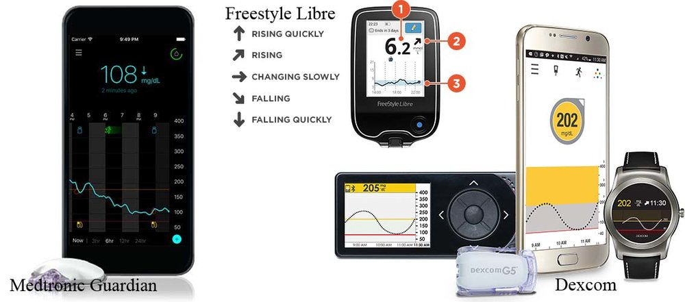 Glucose Sensors copy.jpg