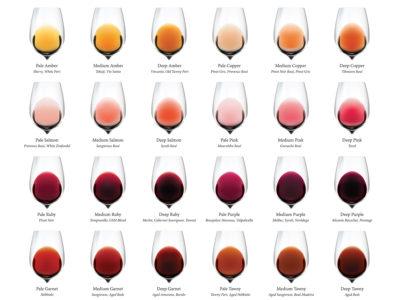 wine-colors-excerpt-400x300.jpg