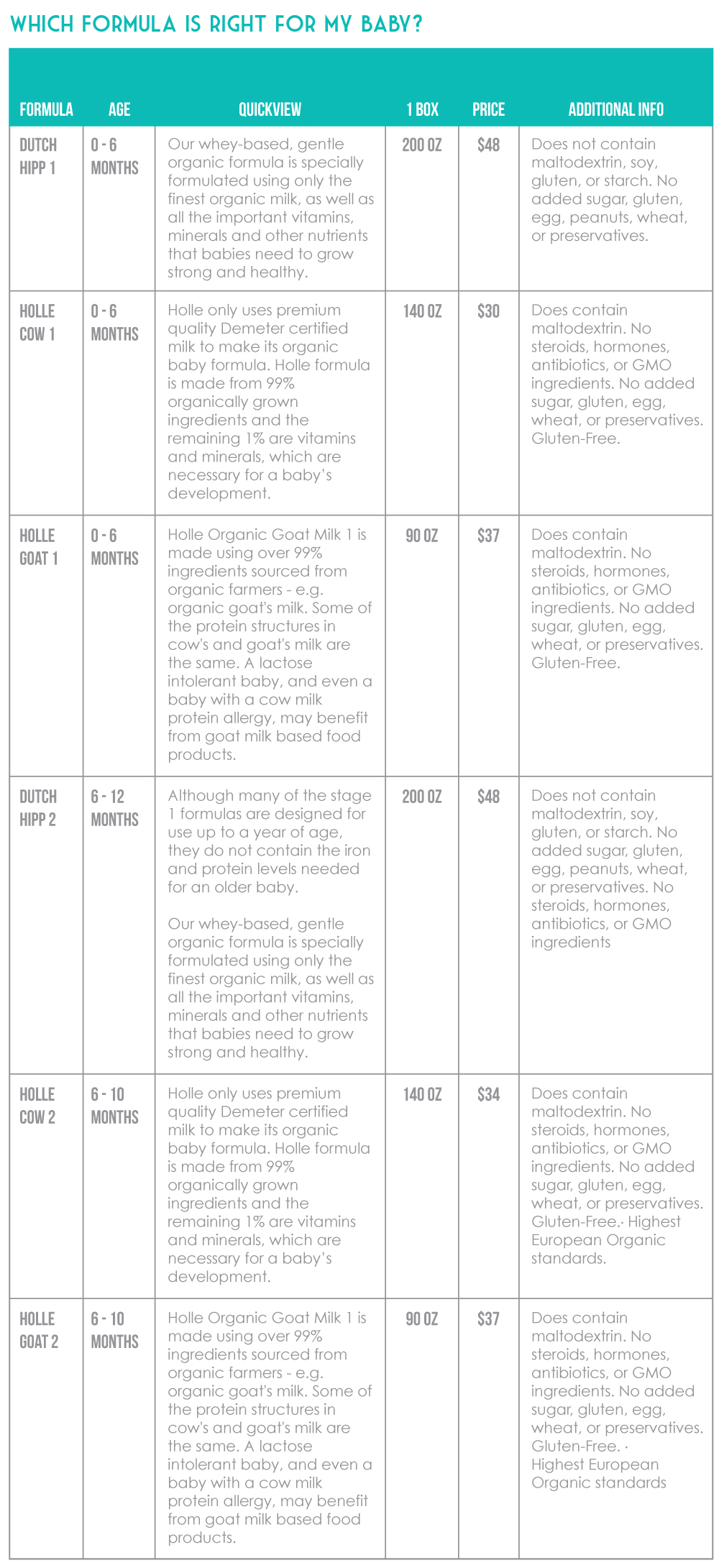 HippHolle-Formula-Info-Chart.jpg