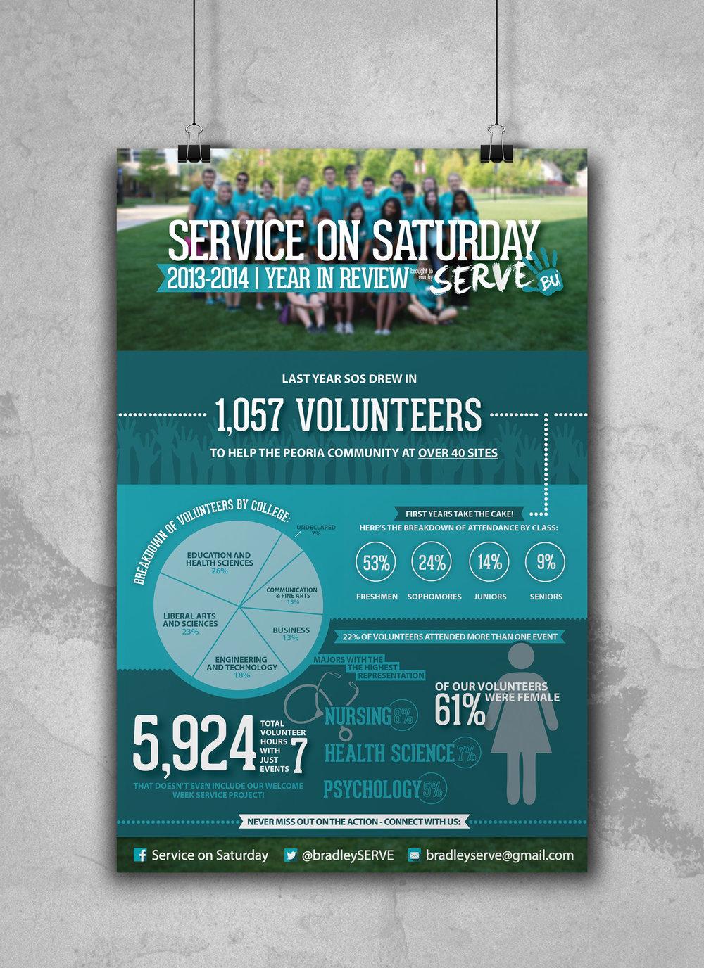 SERVE_Infographic-Mockup.jpg