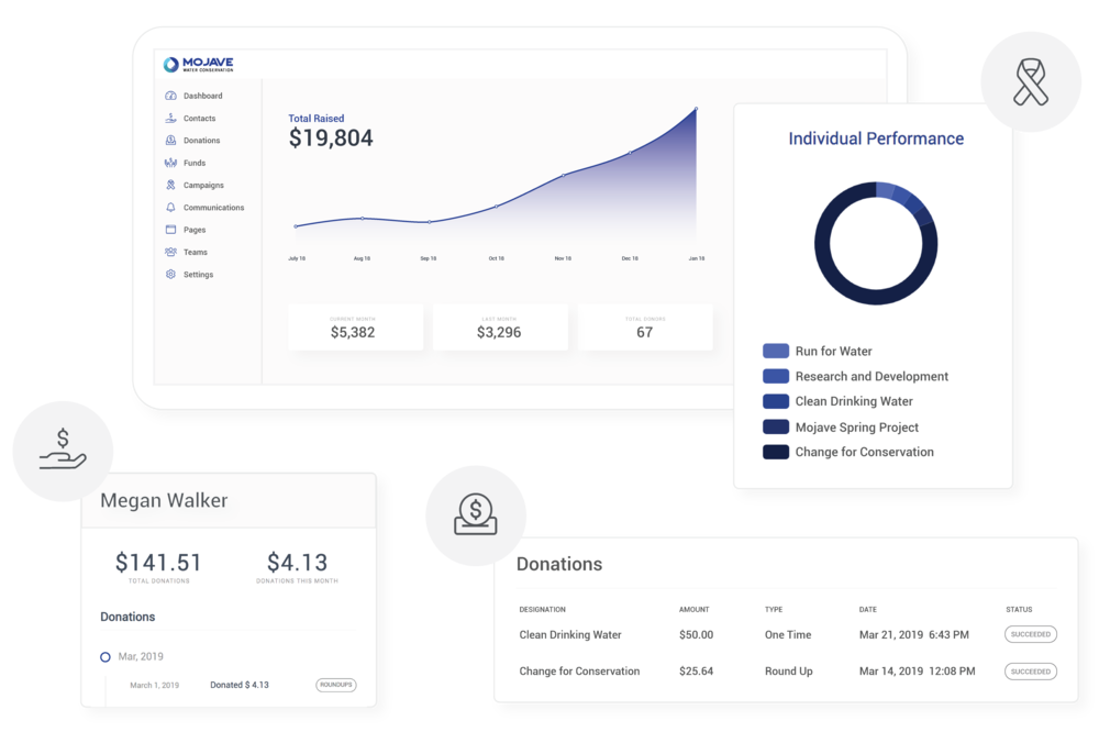 Manage it All with One Dashboard - Visualize your growth with month to month analytics. Easily manage donors, donation history, campaigns, your brand settings and more.