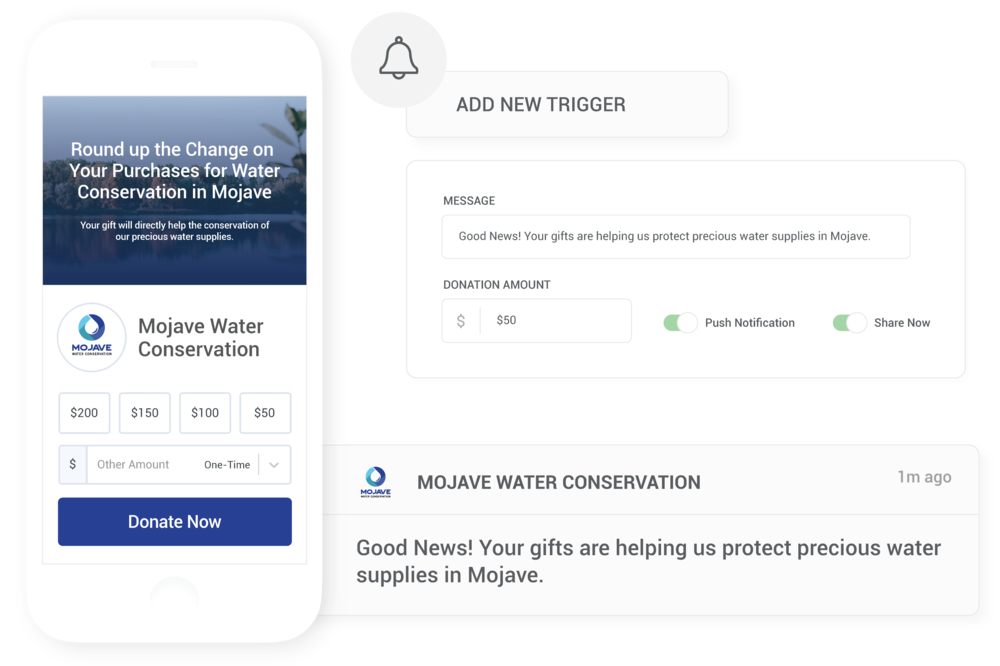 Inform and Delight Your Supporters - Nurture your donor relationships with mobile forward communications. Send push notifications and emails in real time or on a specific date. Trigger content when donors reach giving milestones.