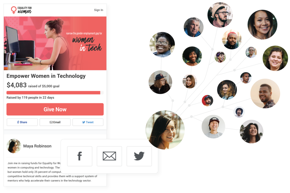 Amplify Your Voice, Expand Your Base - You'll reach new networks of donors when supporters share their P2P crowdfunding pages with family, friends and colleagues via Facebook, Twitter and email.