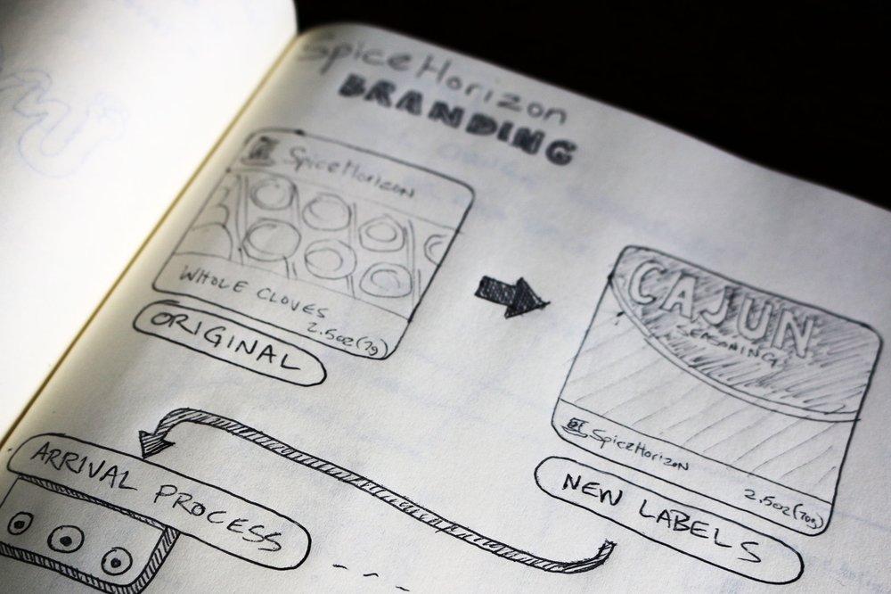 Spice-Sketch-3.jpg