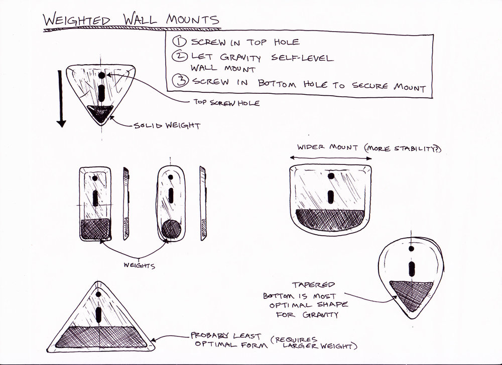 Weighted-Wall-Mounts.jpg