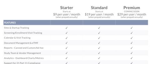 SimpleTrials+pricing+grid.png