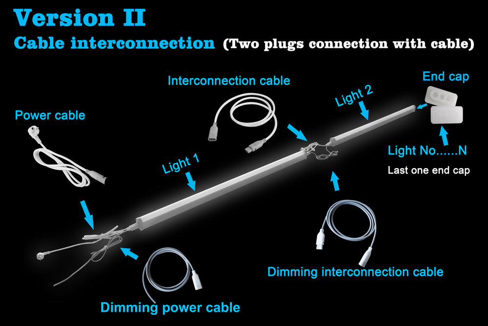231 6-core cable interconnection.jpg