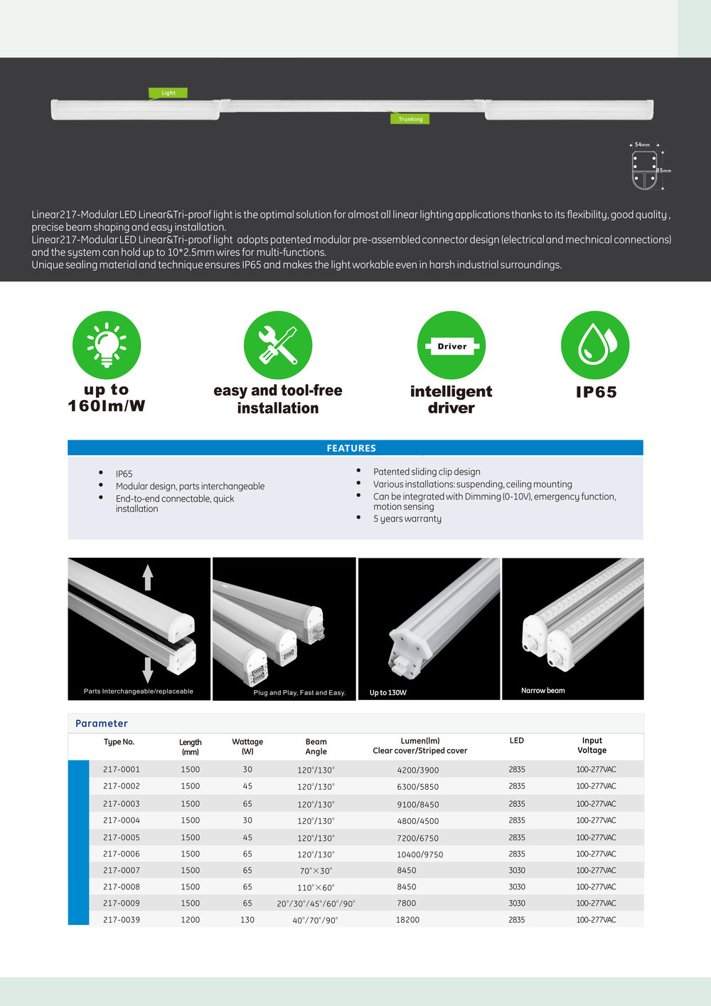 TriProof-Flex-Linear217-Introduction-V01-2.jpg