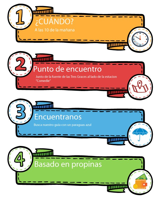how-spanish.jpg