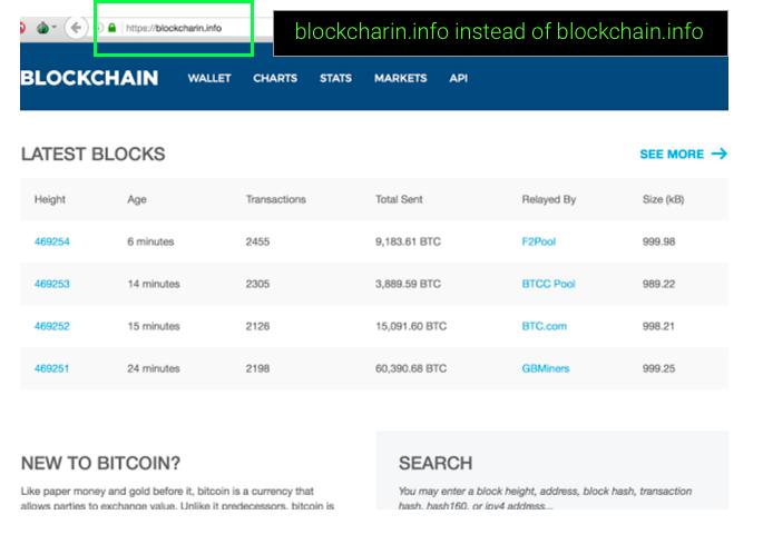 blockchain phis.png