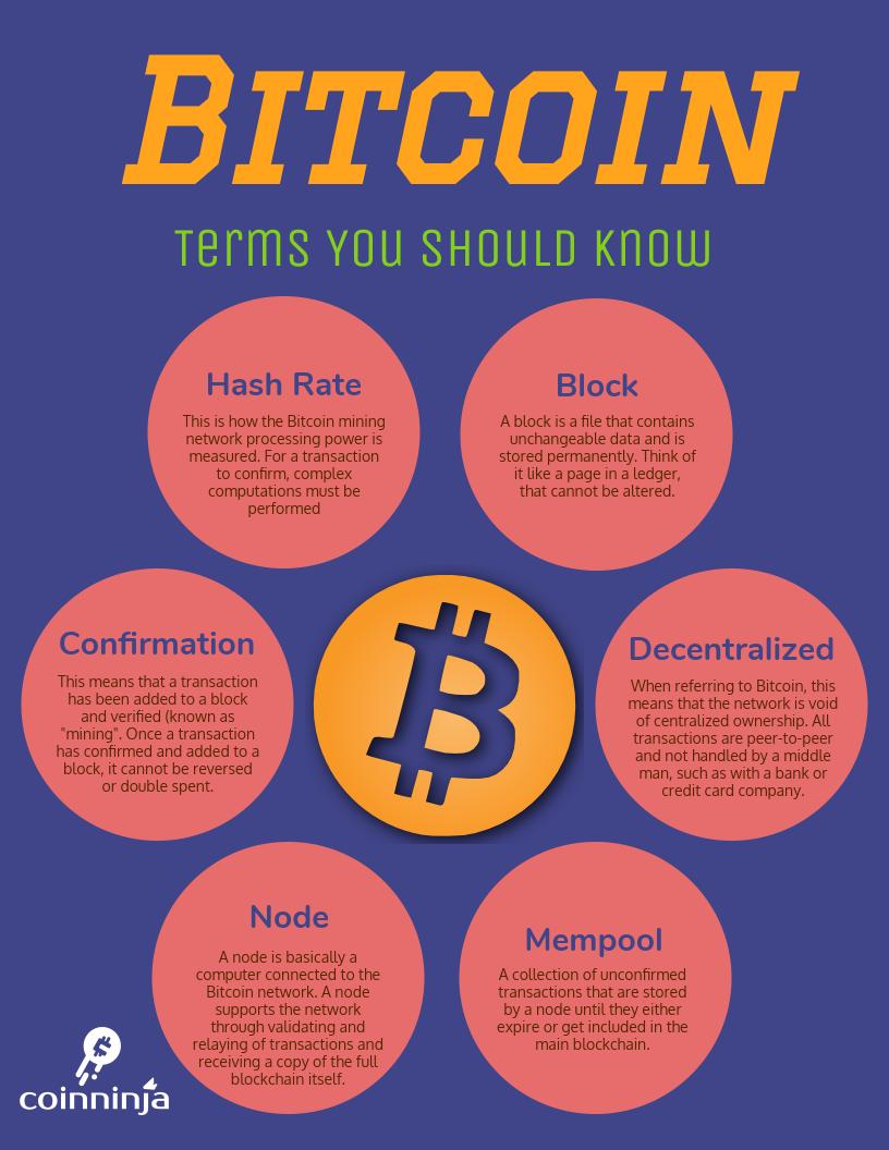 Bitcoin Terms.png