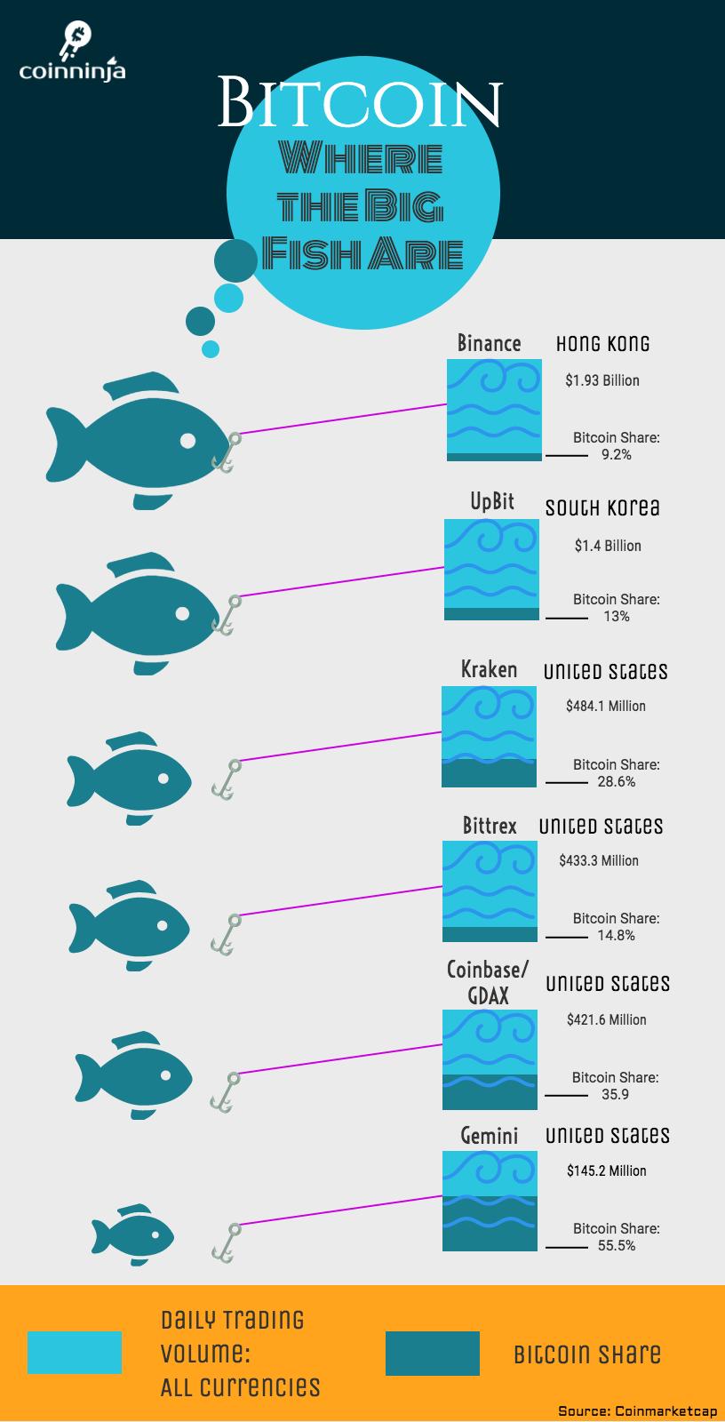 Bitcoin Fish.png