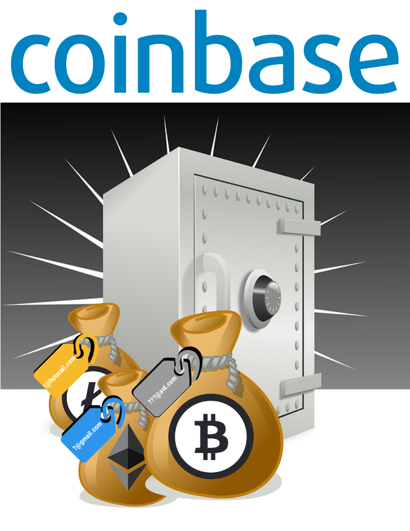 The month of March begins with 2 class-action lawsuits filed against Coinbase, the world's largest cryptocurrency exchange.