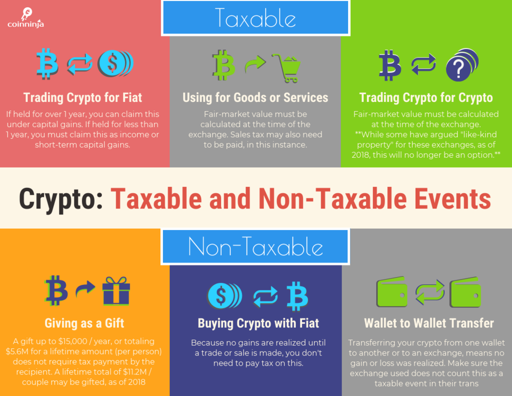 Taxable and Non-Taxable.png