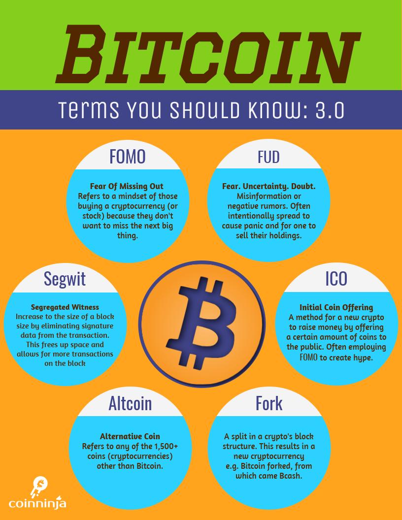 Bitcoin Terms 3.0.png