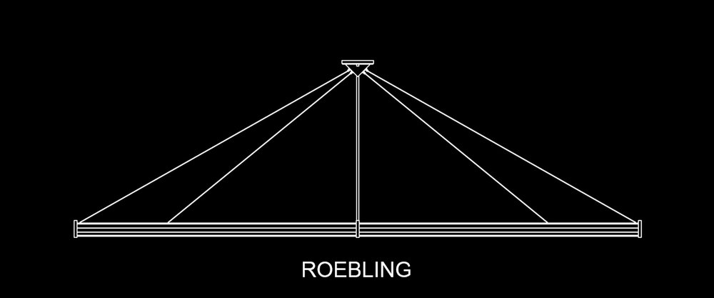 Copy of ROEBLING SUSPENSION