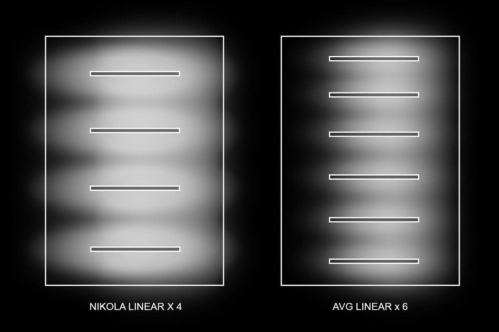 NIKOLA®VALUE ADDED - Cost effective lighting solution. Each Nikola fixture has enough light output to reduce the number of fixtures required in a space by up to 33%, depending on application. This may reduce installation and maintenance costs as well.