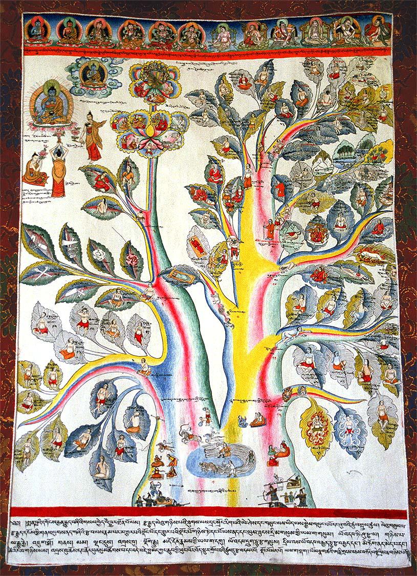 A_Medical_Thangka_-_Root_of_Health_and_Disease.jpg