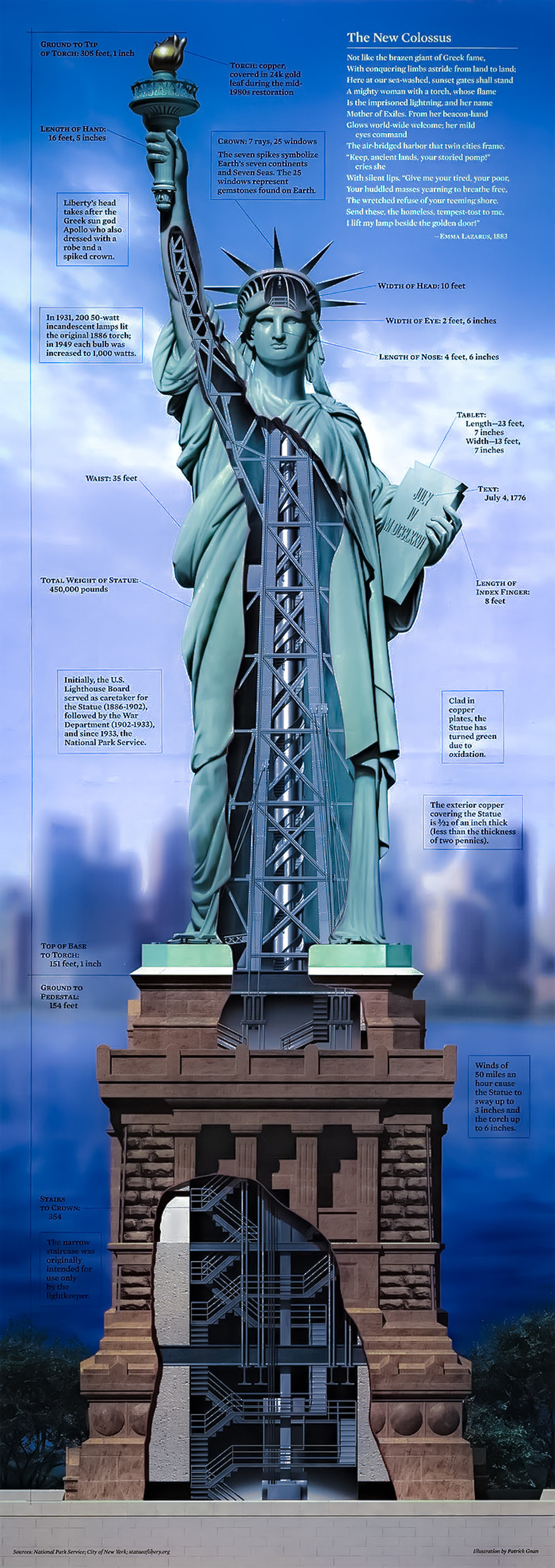 statue-of-liberty-inside-piccola-new-yorker.jpg
