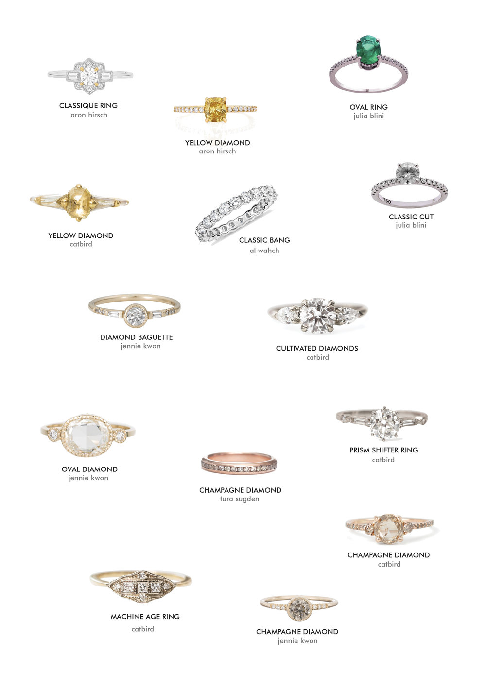 engagement ring - Qual seu estilo de anel de noivado?