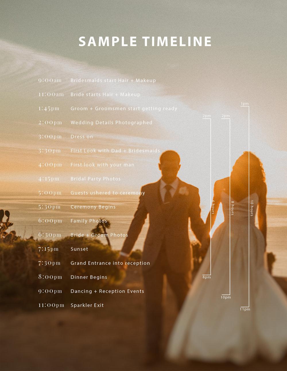 sample timeline21SampleTimeline.jpg