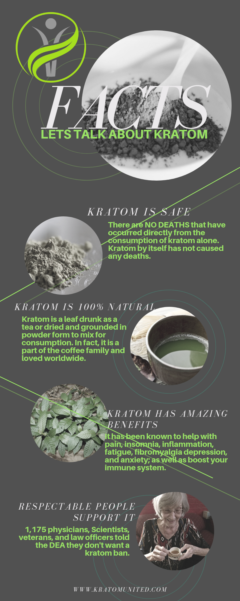 facts about kratom - FREE to share