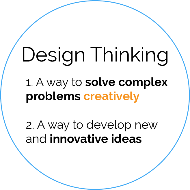design thinking definition.png