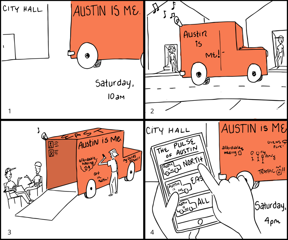 The Austin is Me truck deploys from city hall to visit neighborhoods,capture voices, and bring people together.