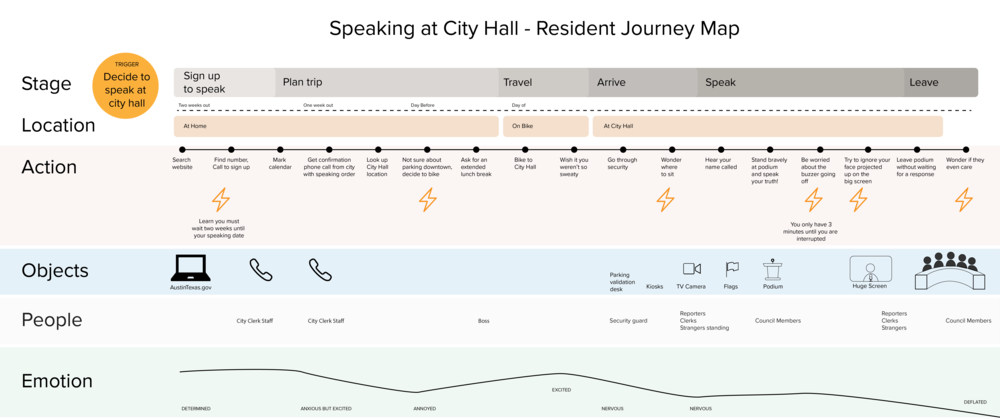 city hall journey map@72x-100.png