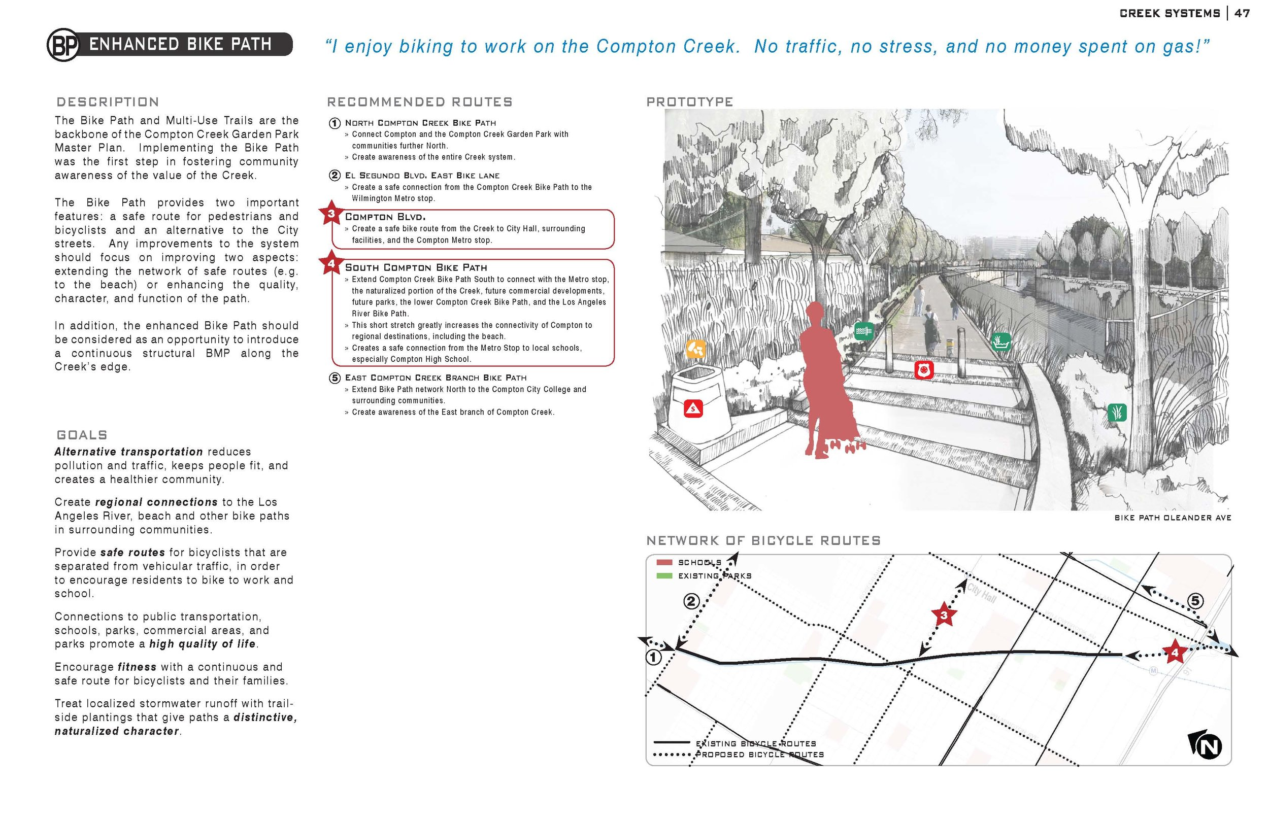 Compton Creek Master Plan Fletcher Studio Quickly Create Highquality Network Diagrams Drawing Mp Final Sec03 Page 07