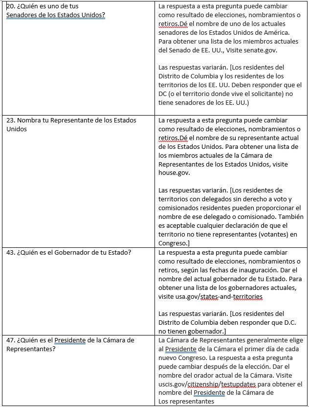 Soberalski_Immigration_Law_Naturalization_Test_Spanish.PNG
