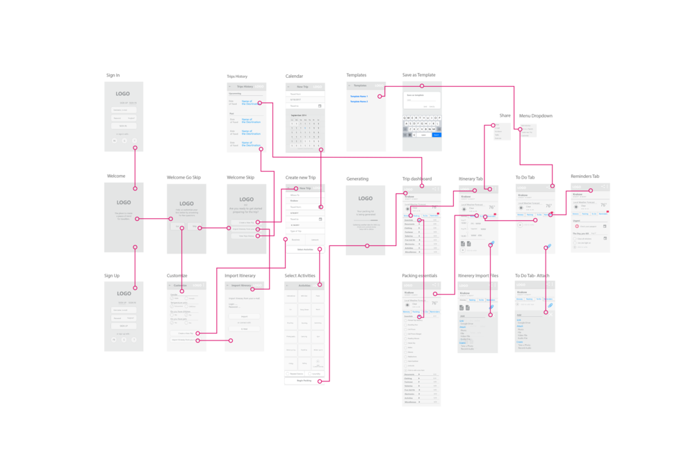 interaction map all set app small.png