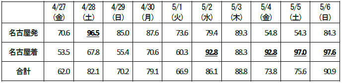 Jp(200418) weather 2.png