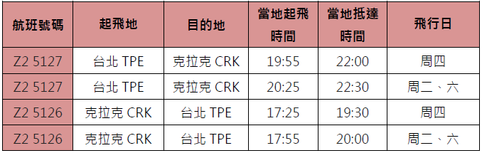 taiwan ops tpe crk.png