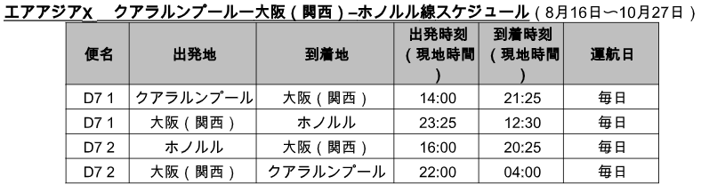 JAPAN KIX HNL increase.png