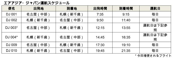 JAPAN MAY 28 UPLOAD.png