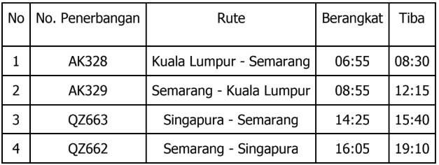 INDONESIA TABLE 1.png