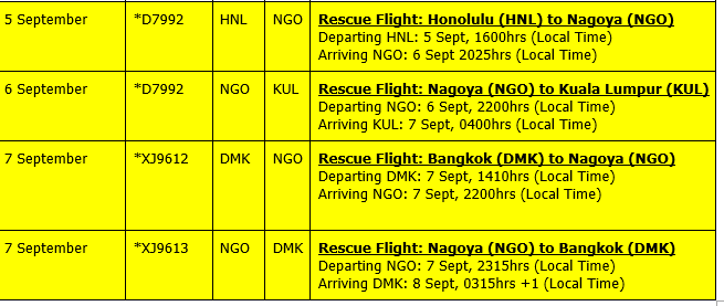 ca9a3f866e91  AirAsia is providing rescue flights from Honolulu to Nagoya and onward to  Kuala Lumpur on 5 and 6 September