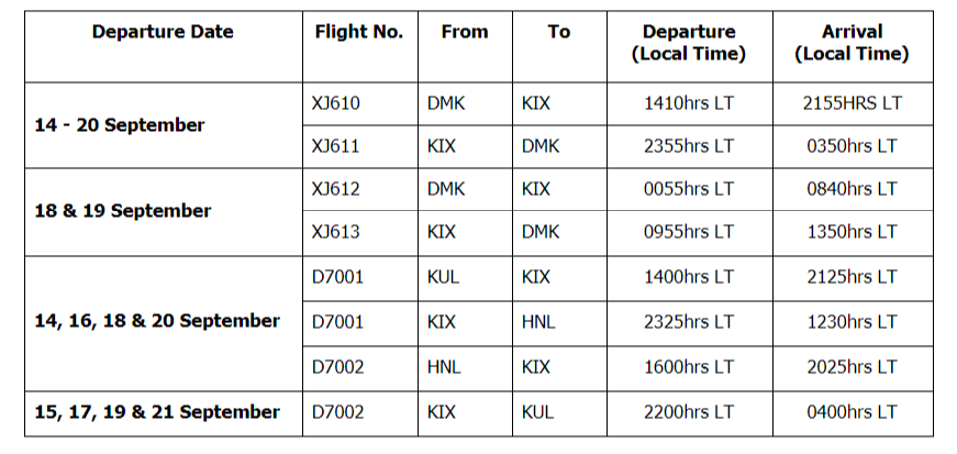 a8ec02d37d8c IMPORTANT NOTE  AirAsia strongly advised all guests departing from Kansai  International Airport (KIX) to start their journey to the airport earlier  prior to ...