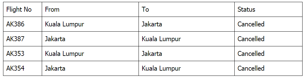 List of Affected Flights.PNG