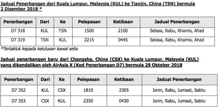 Jadual Penerbangan dari Kuala Lumpur ke Tianjin dan Changsha