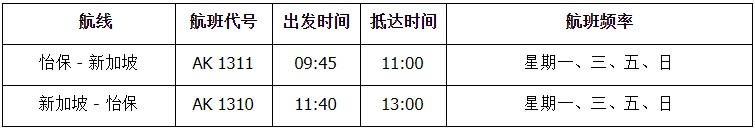 Chi Table 1 IPH-SIN.jpg