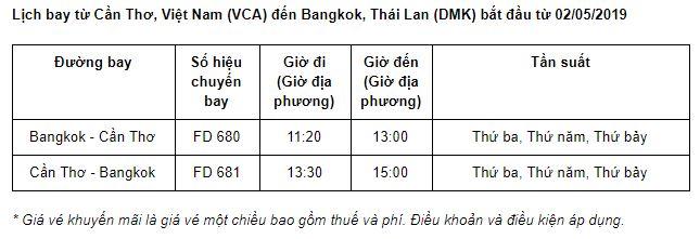 VCA DMK.JPG