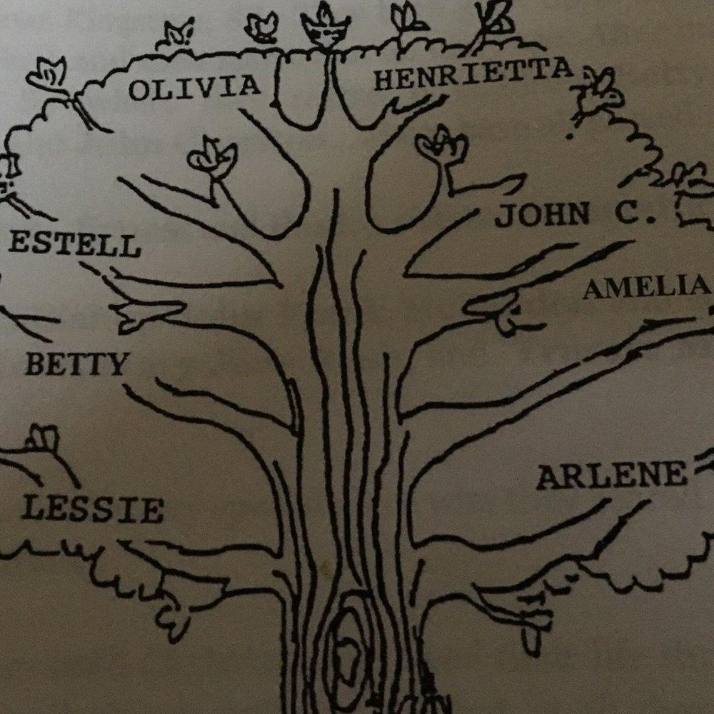 rush family tree.jpg