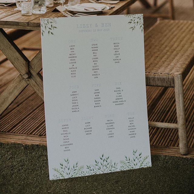 It's rather lovely to tie the day papers to pre wedding communications by using the same designs in a different context. This table plan and placecards were for a tipi wedding in May 😍  Gorgeous photos by @lolarosephotos
