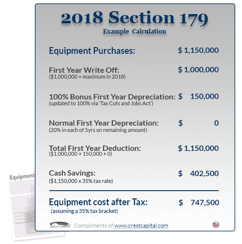2018 section 179 deduction example