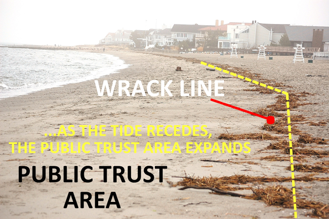"""The average of high tides over the span of an """"epoch"""" becomes the """"ordinary high tide"""" mark, and defines the public trust area (Penfield Beach)"""