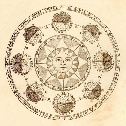vintage_astrology_plate-png.png